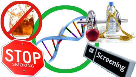 a double helix in a green circle, a glass of alcohol in a red circle wth a slash through it, a No Smoking stop sign, excercise equipement, an apple and a Screening door tag
