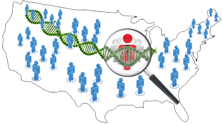 individuals all over a map of the US with DNA and a magnifiying glass on one person
