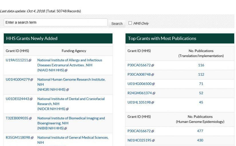screenshot of the GRANTOMICS database within PHGKB