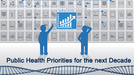 Public Health Priorities for the next Decade with two figures looking at data with a double helix