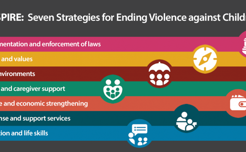 INSPIRE: Seven Strategies for Ending Violence Against Children. Implementation and Enforcement of Laws, Norms and values, Safe environments, Parent and caregiver support, Income and economic strengthening, Response and support services, Education and life skills