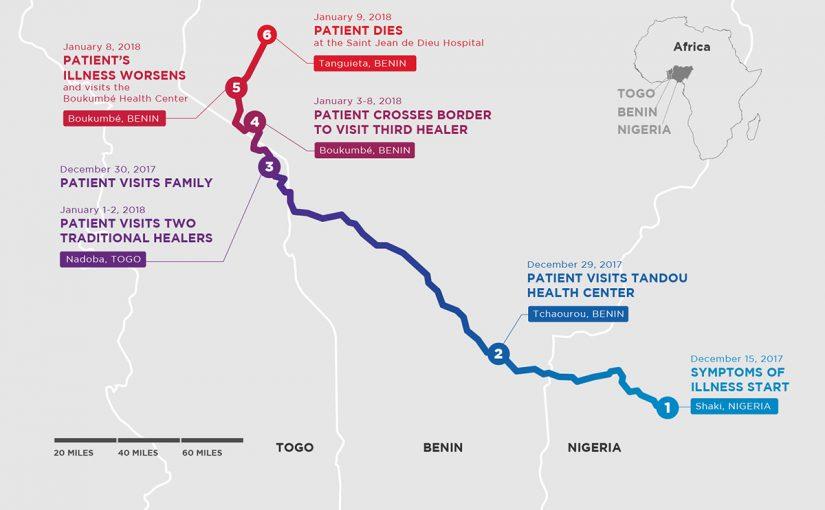 Tracking Lassa Fever Across Three Countries