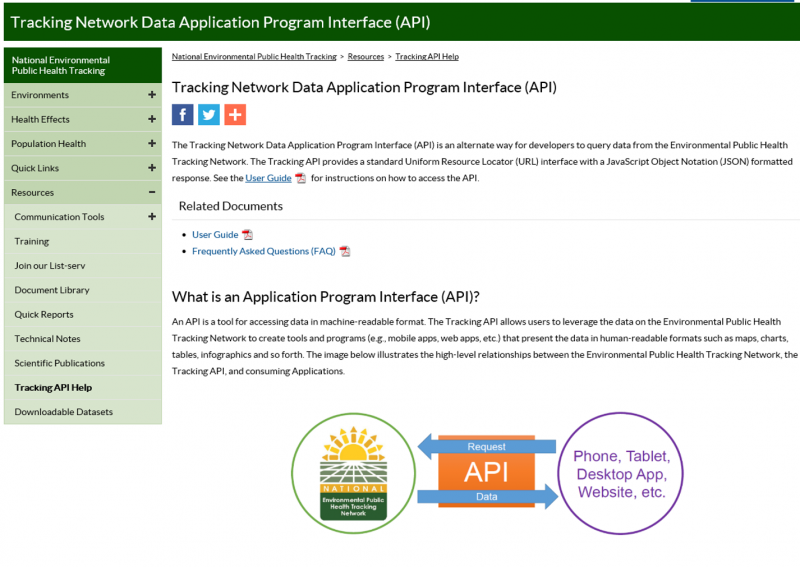 Tracking's Application Programming Interface (API) information page-the starting point for application developers who want to create unique and innovative uses for Tracking data.