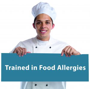 Many restaurants had staff who had not received training on food allergies and lacked key knowledge about allergens. Training often did not cover important information such as what to do if a customer has an allergic reaction, and staff with less experience in the restaurant had less knowledge about allergies.