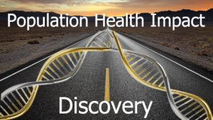 a long road with DNA and the text Discovery and Population Health Impact