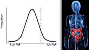 a polygenic risk score bell and a body with a colon being exposed