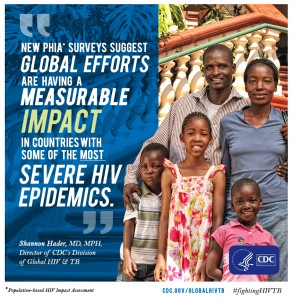 New PHIA surveys suggest global efforts are having a measurable impact in countries with some of the most severe HIV epidemics. - Shannon Hader, MD, MPH, Director of CDC's Division of Global HIV & TB