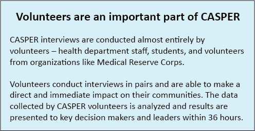 Volunteers are an important part of CASPER CASPER interviews are conducted almost entirely by volunteers – health department staff, students, and volunteers from organizations like Medical Reserve Corps. Volunteers conduct interviews in pairs and are able to make a direct and immediate impact on their communities. The data collected by CASPER volunteers is analyzed and results are presented to key decision makers and leaders within 36 hours.