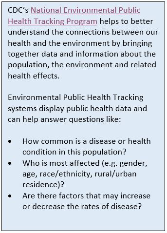 CDC's National Environmental Public Health Tracking Program helps to better understand the connections between our health and the environment by bringing together data and information about the population, the environment and related health effects.