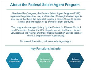 About the Federal Select Agent Program