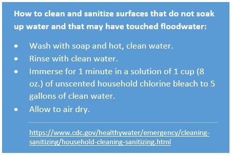 How to clean and sanitize surfaces that do not soak up water and that may have touched floodwater