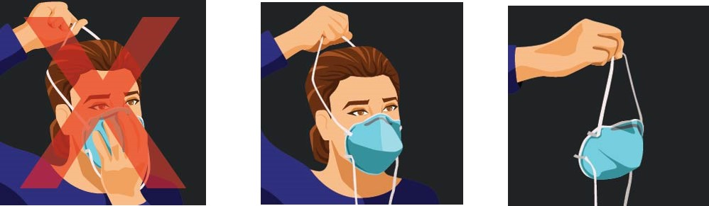 Illustrations depicting the correct way to take off a respirator.