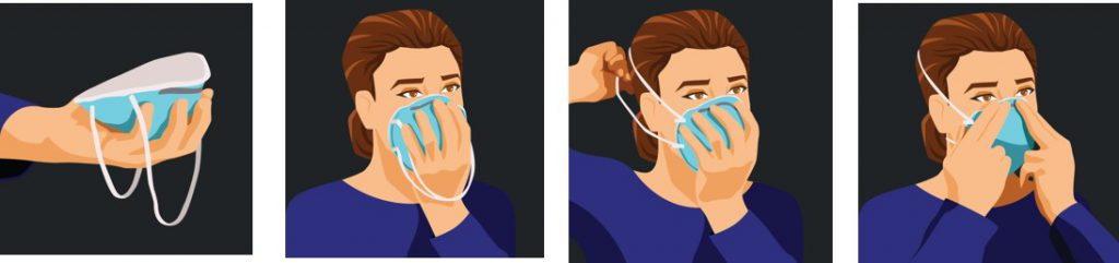 Illustrations depicting the correct way to put on a respirator.