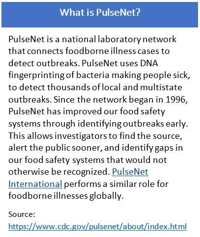 What is PulseNet?