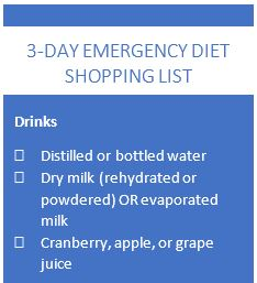 3-Day Emergency Shopping List of drinks to purchase